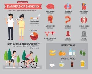 Fumando espero: una reflexión sobre el cigarrillo